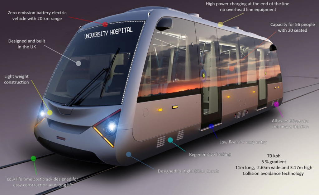 Coventry VLR Technology